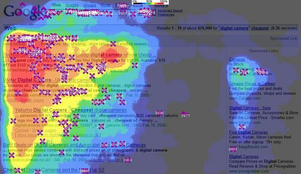 Heat Map - Mappa di Calore