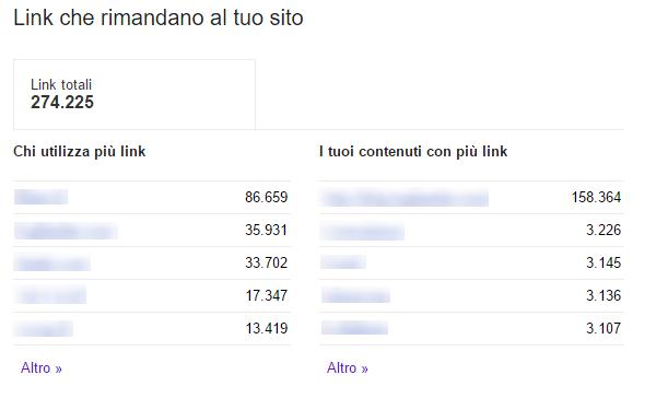 Link che rimandano al tuo sito, secondo Google Search Console