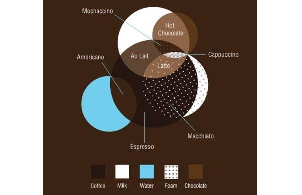 Colori Infografica