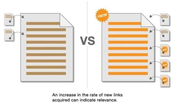 La freshness in base al tasso di crescita dei link
