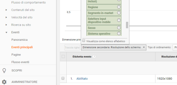Dimensione secondaria per monitorare l'uso di AdBlock da Google Analytics