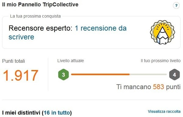 La gamification di Tripadvisor