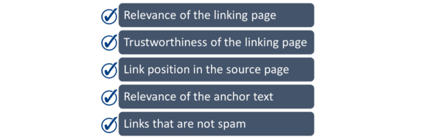 Le caratteristiche di un buon link