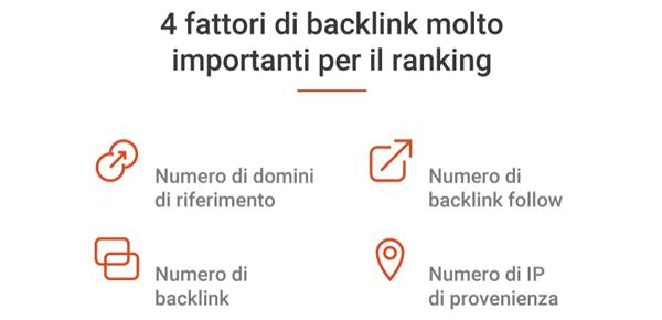 Fattori di Backlink importanti per il Ranking
