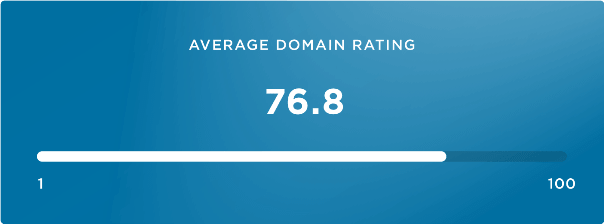 Domain Rating medio