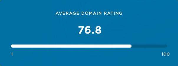 Domain Rating medio