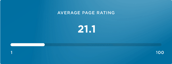 Page Rating medio