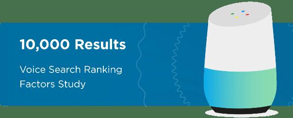 I fattori di posizionamento su Google Voice, secondo Backlinko