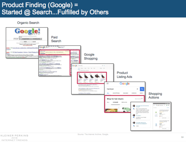 Product Finding: Google