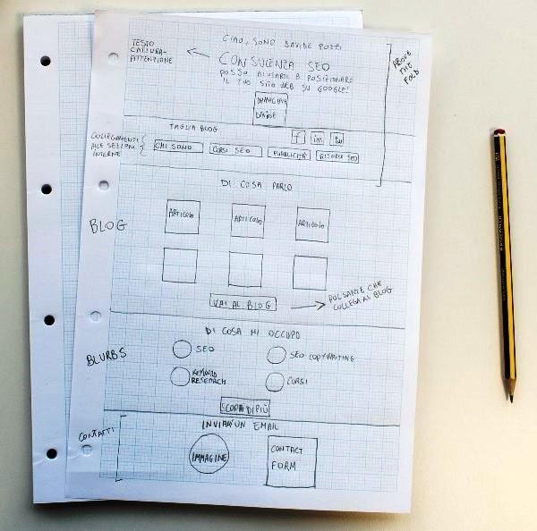Sketch della homepage del TagliaBlog