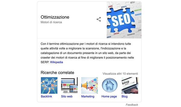 Knowledge Panel per la query SEO