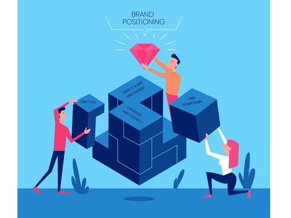 Le cose di cui tenere conto per il posizionamento del brand aziendale